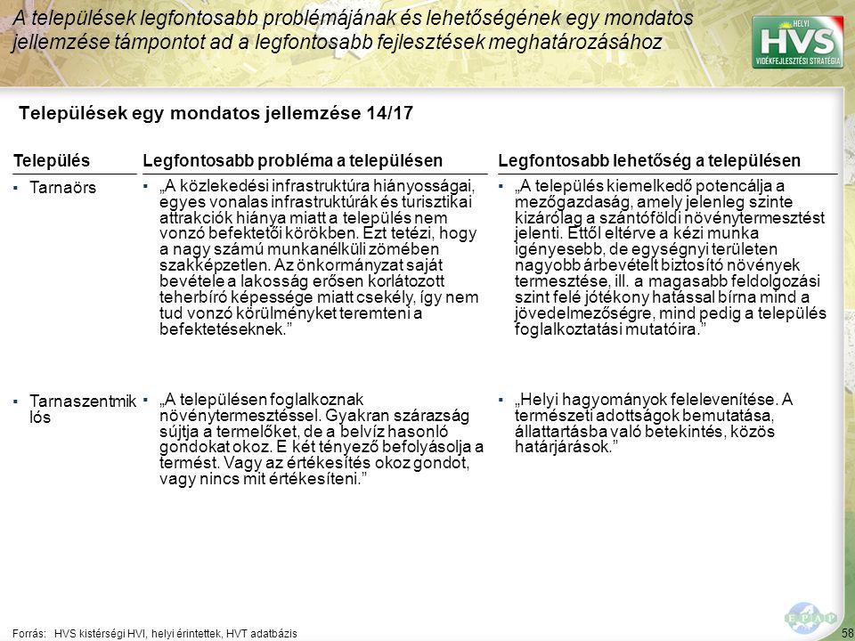 """59 Települések egy mondatos jellemzése 15/17 A települések legfontosabb problémájának és lehetőségének egy mondatos jellemzése támpontot ad a legfontosabb fejlesztések meghatározásához Forrás:HVS kistérségi HVI, helyi érintettek, HVT adatbázis TelepülésLegfontosabb probléma a településen ▪Tarnazsadány ▪""""Munkanélküliek magas aránya, alacsony iskolai végzettség, roma emberek munkáhozjutásának elősegítése. ▪Tenk ▪""""Mint az ország leghátrányosabb kistérségeiben, a helyi munkahelyek, munkaalkalom, foglalkoztatás (megélhetés) lehetőségeinek szűkös volta, ezen keresztül, a település népességmegtartó képessége. Legfontosabb lehetőség a településen ▪""""Mezőgazdasági területek és növénytermesztés javítása."""
