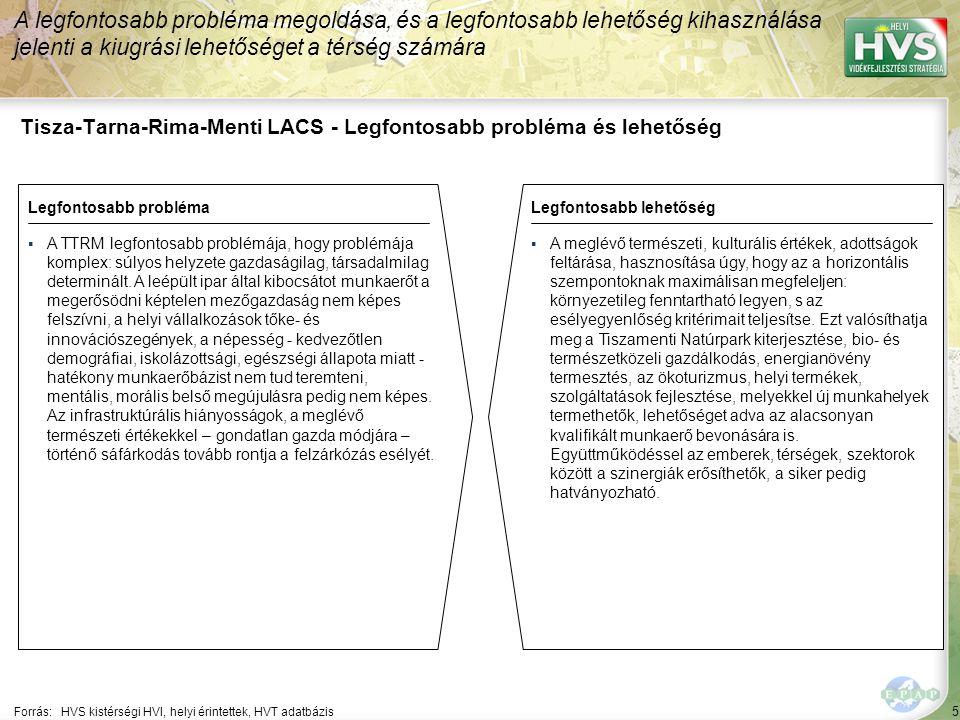 5 Tisza-Tarna-Rima-Menti LACS - Legfontosabb probléma és lehetőség A legfontosabb probléma megoldása, és a legfontosabb lehetőség kihasználása jelenti