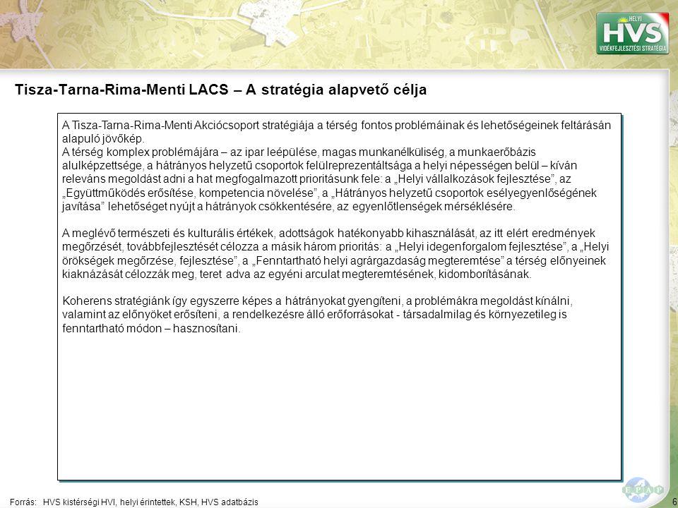 6 A Tisza-Tarna-Rima-Menti Akciócsoport stratégiája a térség fontos problémáinak és lehetőségeinek feltárásán alapuló jövőkép. A térség komplex problé