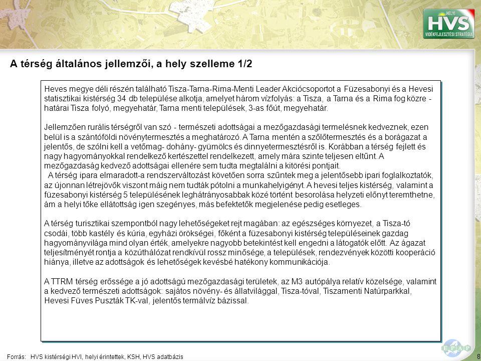 8 Heves megye déli részén található Tisza-Tarna-Rima-Menti Leader Akciócsoportot a Füzesabonyi és a Hevesi statisztikai kistérség 34 db települése alk