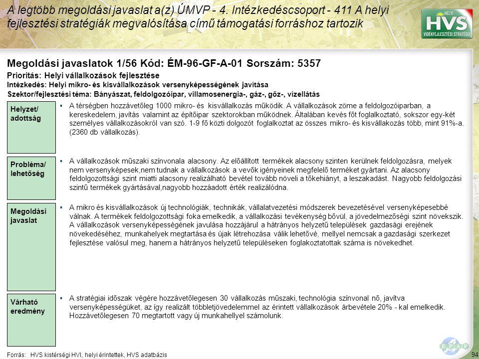 94 Forrás:HVS kistérségi HVI, helyi érintettek, HVS adatbázis Megoldási javaslatok 1/56 Kód: ÉM-96-GF-A-01 Sorszám: 5357 A legtöbb megoldási javaslat