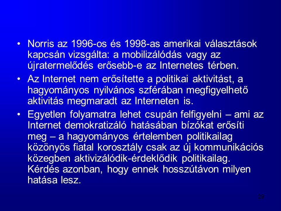 29 •Norris az 1996-os és 1998-as amerikai választások kapcsán vizsgálta: a mobilizálódás vagy az újratermelődés erősebb-e az Internetes térben. •Az In