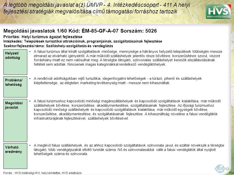 104 Forrás:HVS kistérségi HVI, helyi érintettek, HVS adatbázis Megoldási javaslatok 1/60 Kód: ÉM-85-GF-A-07 Sorszám: 5026 A legtöbb megoldási javaslat a(z) ÚMVP - 4.