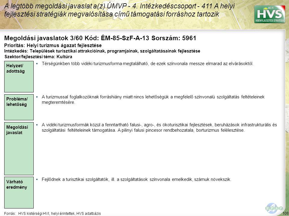 108 Forrás:HVS kistérségi HVI, helyi érintettek, HVS adatbázis Megoldási javaslatok 3/60 Kód: ÉM-85-SzF-A-13 Sorszám: 5961 A legtöbb megoldási javaslat a(z) ÚMVP - 4.