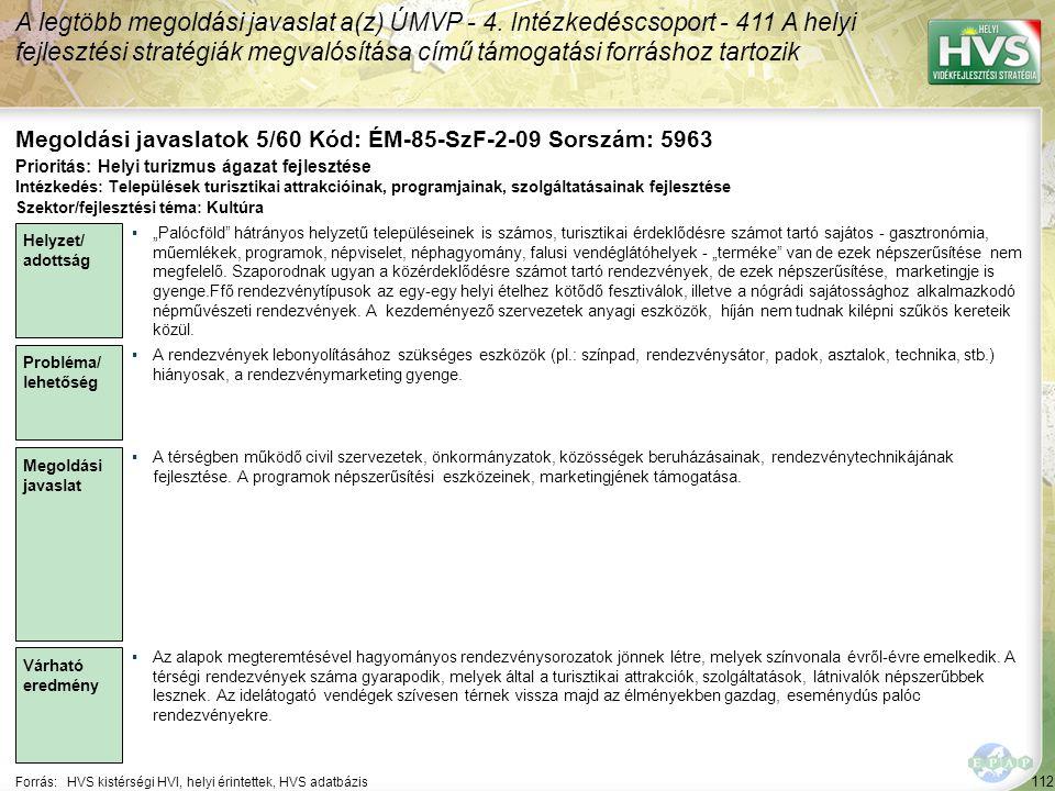 112 Forrás:HVS kistérségi HVI, helyi érintettek, HVS adatbázis Megoldási javaslatok 5/60 Kód: ÉM-85-SzF-2-09 Sorszám: 5963 A legtöbb megoldási javaslat a(z) ÚMVP - 4.