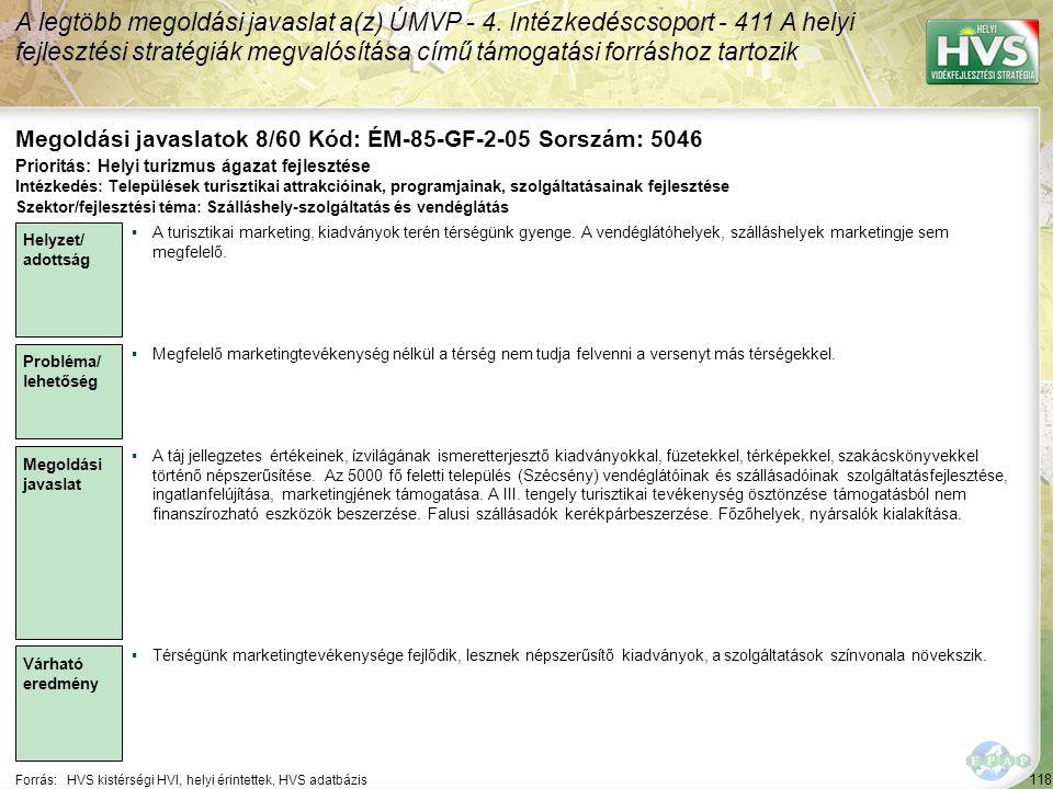 118 Forrás:HVS kistérségi HVI, helyi érintettek, HVS adatbázis Megoldási javaslatok 8/60 Kód: ÉM-85-GF-2-05 Sorszám: 5046 A legtöbb megoldási javaslat a(z) ÚMVP - 4.