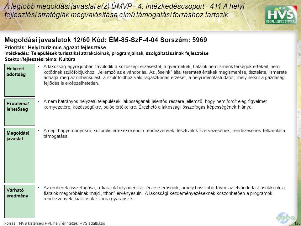 126 Forrás:HVS kistérségi HVI, helyi érintettek, HVS adatbázis Megoldási javaslatok 12/60 Kód: ÉM-85-SzF-4-04 Sorszám: 5969 A legtöbb megoldási javaslat a(z) ÚMVP - 4.