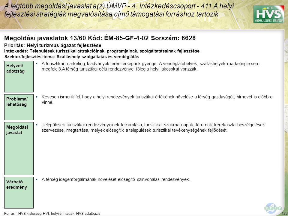 128 Forrás:HVS kistérségi HVI, helyi érintettek, HVS adatbázis Megoldási javaslatok 13/60 Kód: ÉM-85-GF-4-02 Sorszám: 6628 A legtöbb megoldási javaslat a(z) ÚMVP - 4.