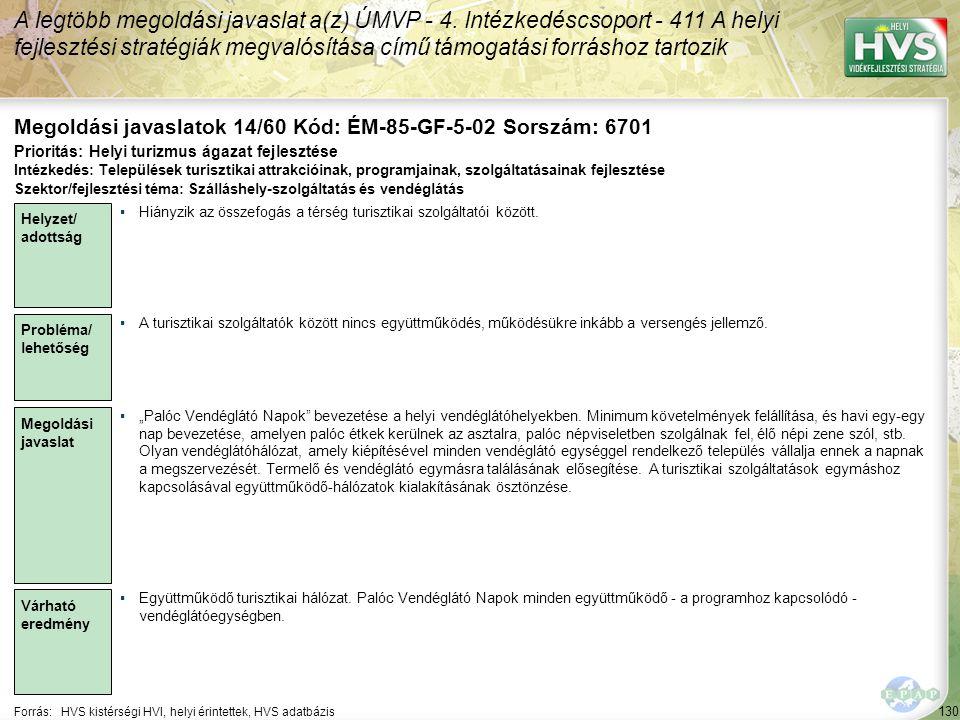 130 Forrás:HVS kistérségi HVI, helyi érintettek, HVS adatbázis Megoldási javaslatok 14/60 Kód: ÉM-85-GF-5-02 Sorszám: 6701 A legtöbb megoldási javaslat a(z) ÚMVP - 4.