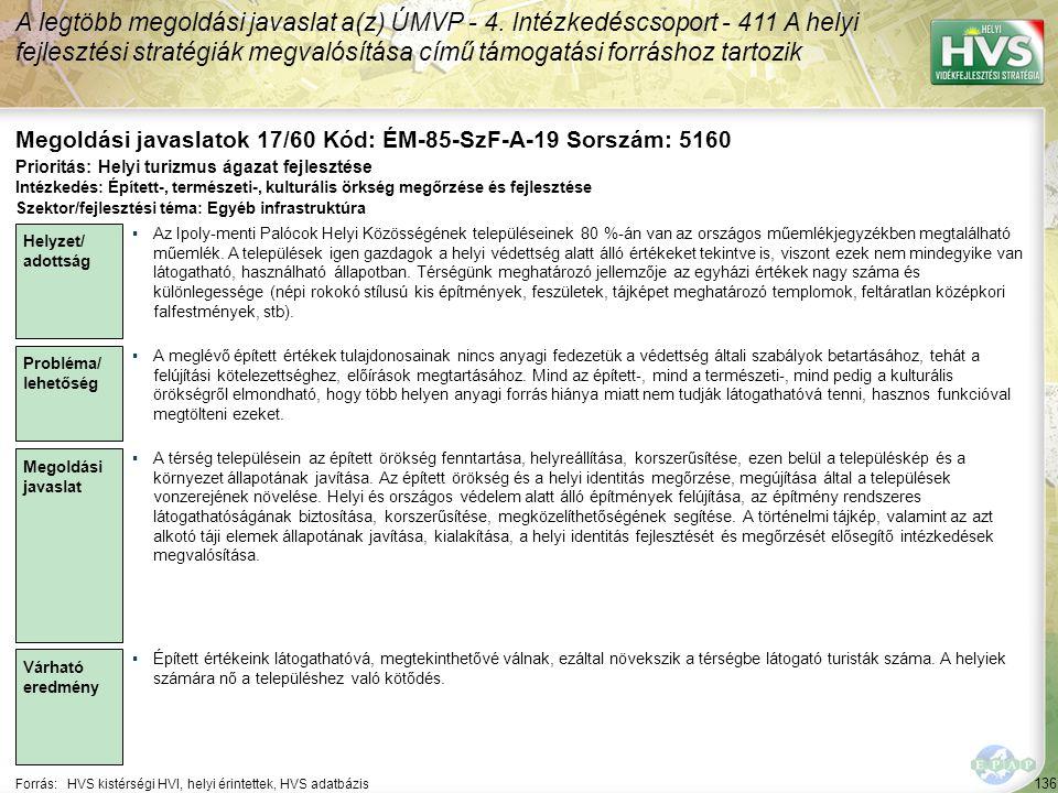 136 Forrás:HVS kistérségi HVI, helyi érintettek, HVS adatbázis Megoldási javaslatok 17/60 Kód: ÉM-85-SzF-A-19 Sorszám: 5160 A legtöbb megoldási javaslat a(z) ÚMVP - 4.