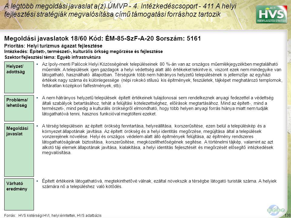 138 Forrás:HVS kistérségi HVI, helyi érintettek, HVS adatbázis Megoldási javaslatok 18/60 Kód: ÉM-85-SzF-A-20 Sorszám: 5161 A legtöbb megoldási javaslat a(z) ÚMVP - 4.