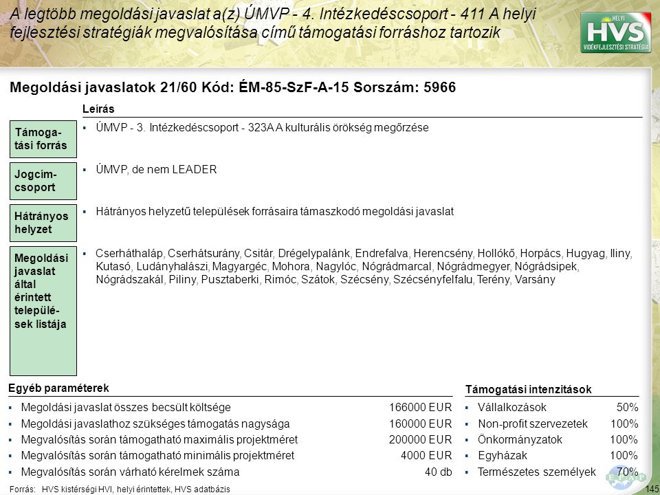 145 Forrás:HVS kistérségi HVI, helyi érintettek, HVS adatbázis A legtöbb megoldási javaslat a(z) ÚMVP - 4.