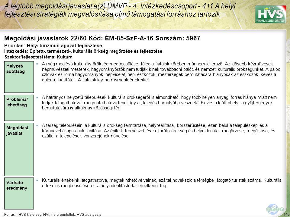 146 Forrás:HVS kistérségi HVI, helyi érintettek, HVS adatbázis Megoldási javaslatok 22/60 Kód: ÉM-85-SzF-A-16 Sorszám: 5967 A legtöbb megoldási javaslat a(z) ÚMVP - 4.