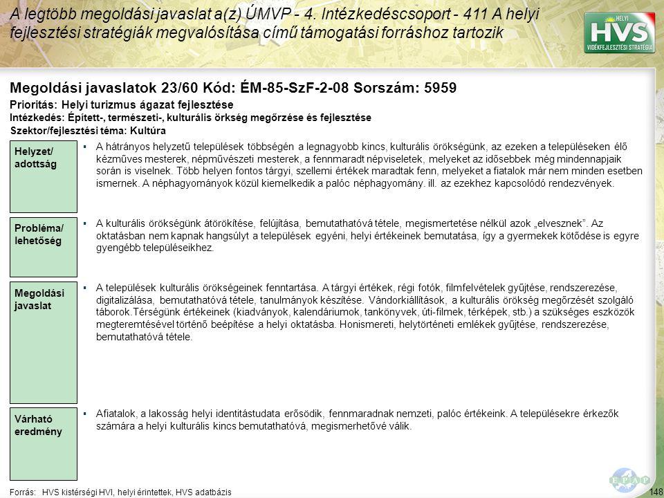 148 Forrás:HVS kistérségi HVI, helyi érintettek, HVS adatbázis Megoldási javaslatok 23/60 Kód: ÉM-85-SzF-2-08 Sorszám: 5959 A legtöbb megoldási javaslat a(z) ÚMVP - 4.