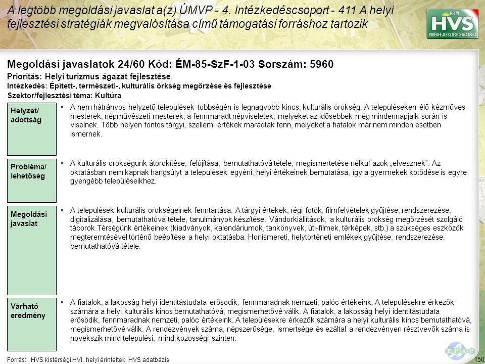 150 Forrás:HVS kistérségi HVI, helyi érintettek, HVS adatbázis Megoldási javaslatok 24/60 Kód: ÉM-85-SzF-1-03 Sorszám: 5960 A legtöbb megoldási javaslat a(z) ÚMVP - 4.