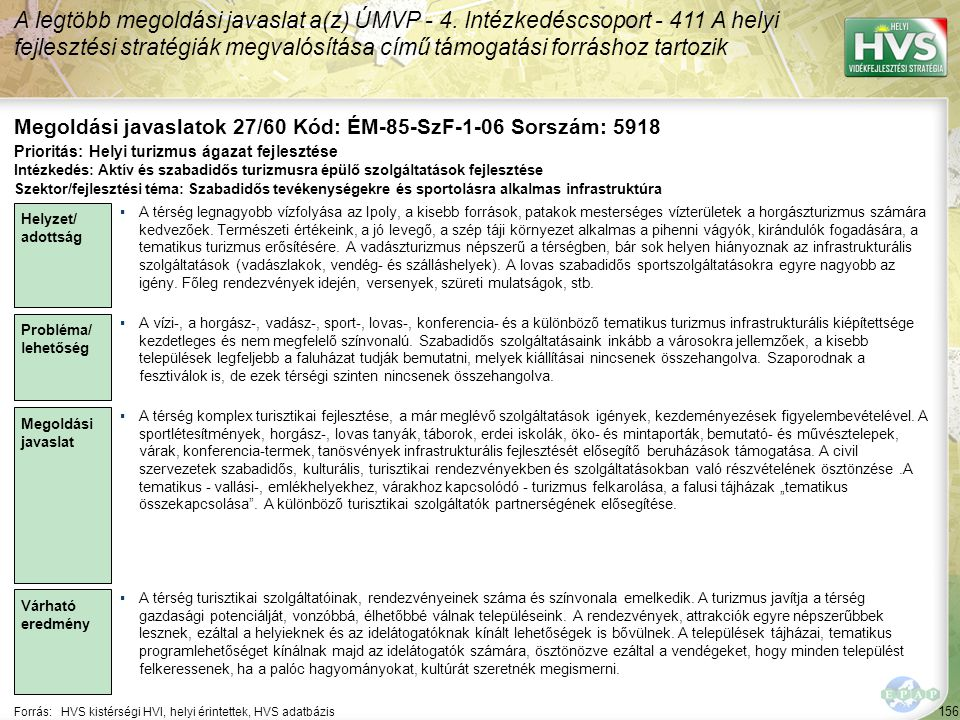 156 Forrás:HVS kistérségi HVI, helyi érintettek, HVS adatbázis Megoldási javaslatok 27/60 Kód: ÉM-85-SzF-1-06 Sorszám: 5918 A legtöbb megoldási javaslat a(z) ÚMVP - 4.