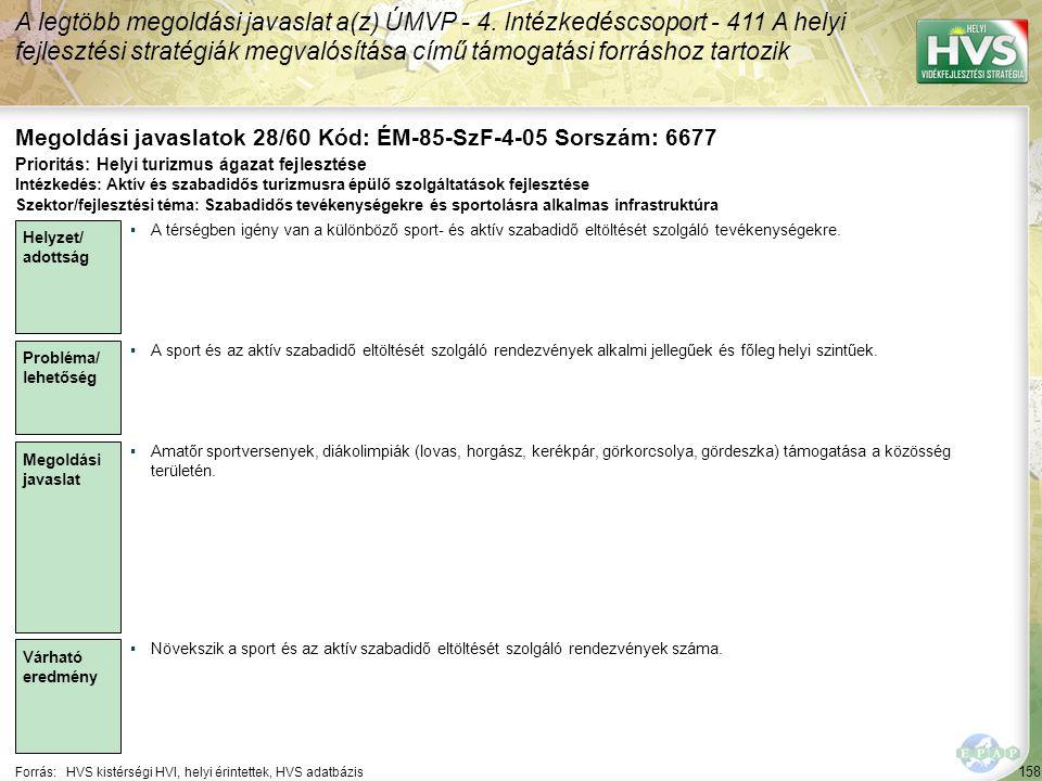 158 Forrás:HVS kistérségi HVI, helyi érintettek, HVS adatbázis Megoldási javaslatok 28/60 Kód: ÉM-85-SzF-4-05 Sorszám: 6677 A legtöbb megoldási javaslat a(z) ÚMVP - 4.