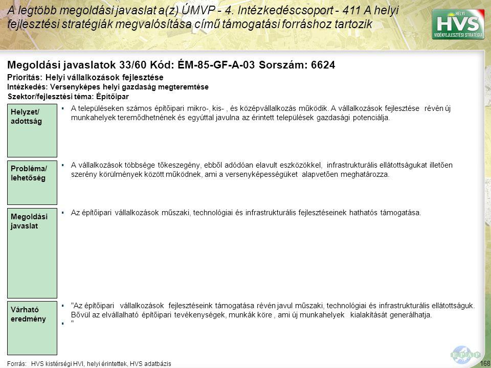 168 Forrás:HVS kistérségi HVI, helyi érintettek, HVS adatbázis Megoldási javaslatok 33/60 Kód: ÉM-85-GF-A-03 Sorszám: 6624 A legtöbb megoldási javaslat a(z) ÚMVP - 4.