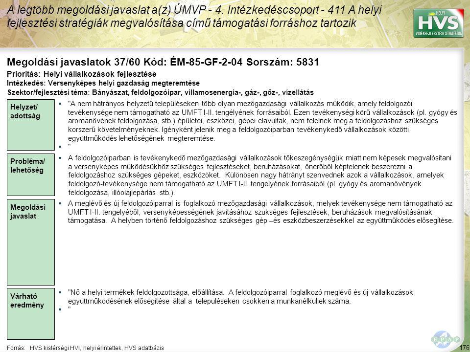 176 Forrás:HVS kistérségi HVI, helyi érintettek, HVS adatbázis Megoldási javaslatok 37/60 Kód: ÉM-85-GF-2-04 Sorszám: 5831 A legtöbb megoldási javaslat a(z) ÚMVP - 4.