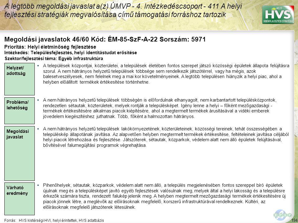 194 Forrás:HVS kistérségi HVI, helyi érintettek, HVS adatbázis Megoldási javaslatok 46/60 Kód: ÉM-85-SzF-A-22 Sorszám: 5971 A legtöbb megoldási javasl