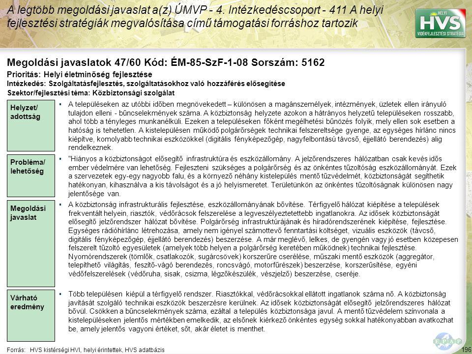 196 Forrás:HVS kistérségi HVI, helyi érintettek, HVS adatbázis Megoldási javaslatok 47/60 Kód: ÉM-85-SzF-1-08 Sorszám: 5162 A legtöbb megoldási javasl