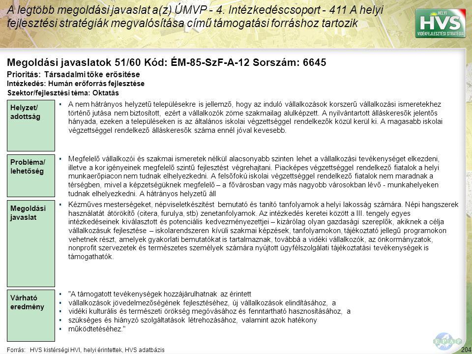 204 Forrás:HVS kistérségi HVI, helyi érintettek, HVS adatbázis Megoldási javaslatok 51/60 Kód: ÉM-85-SzF-A-12 Sorszám: 6645 A legtöbb megoldási javasl