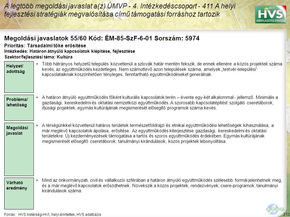 212 Forrás:HVS kistérségi HVI, helyi érintettek, HVS adatbázis Megoldási javaslatok 55/60 Kód: ÉM-85-SzF-6-01 Sorszám: 5974 A legtöbb megoldási javasl
