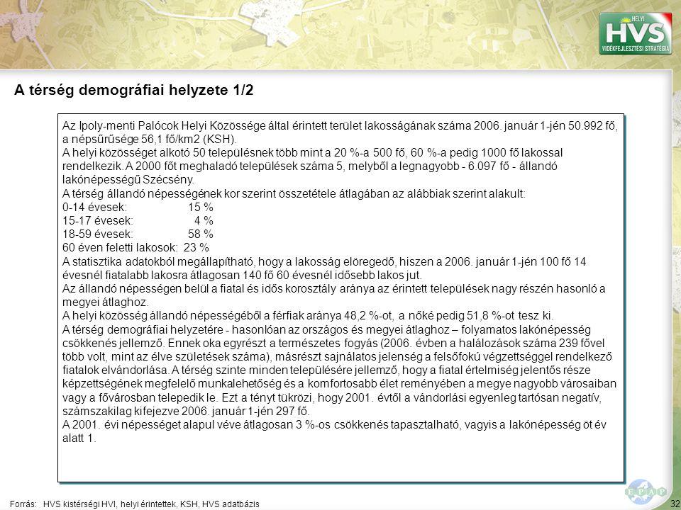 32 Az Ipoly-menti Palócok Helyi Közössége által érintett terület lakosságának száma 2006.