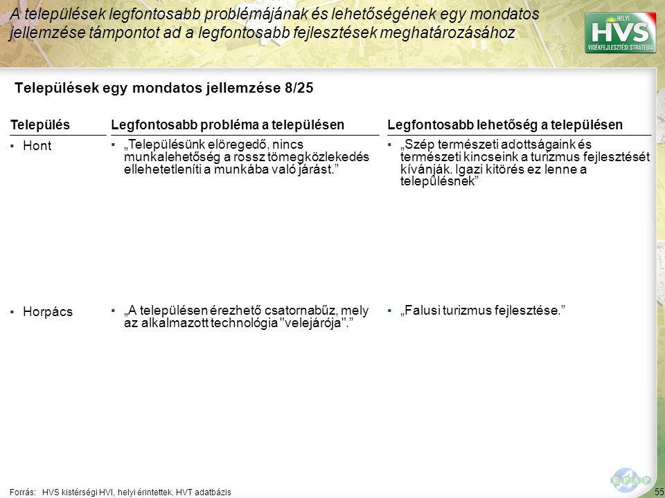 """55 Települések egy mondatos jellemzése 8/25 A települések legfontosabb problémájának és lehetőségének egy mondatos jellemzése támpontot ad a legfontosabb fejlesztések meghatározásához Forrás:HVS kistérségi HVI, helyi érintettek, HVT adatbázis TelepülésLegfontosabb probléma a településen ▪Hont ▪""""Településünk elöregedő, nincs munkalehetőség a rossz tömegközlekedés ellehetetleníti a munkába való járást. ▪Horpács ▪""""A településen érezhető csatornabűz, mely az alkalmazott technológia velejárója . Legfontosabb lehetőség a településen ▪""""Szép természeti adottságaink és természeti kincseink a turizmus fejlesztését kívánják."""