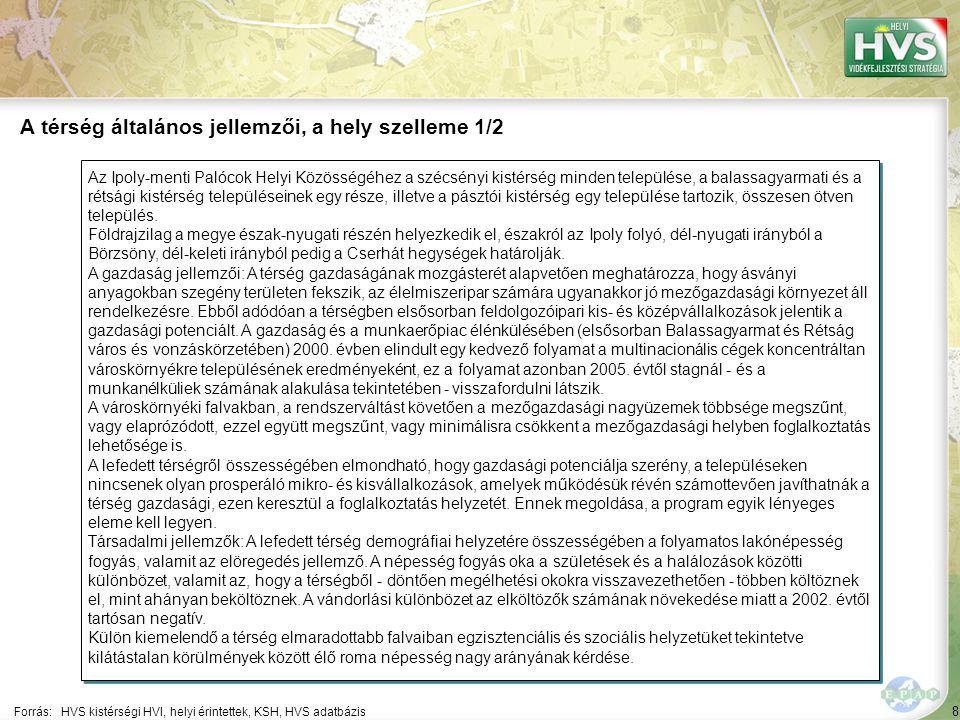 179 Forrás:HVS kistérségi HVI, helyi érintettek, HVS adatbázis A legtöbb megoldási javaslat a(z) ÚMVP - 4.