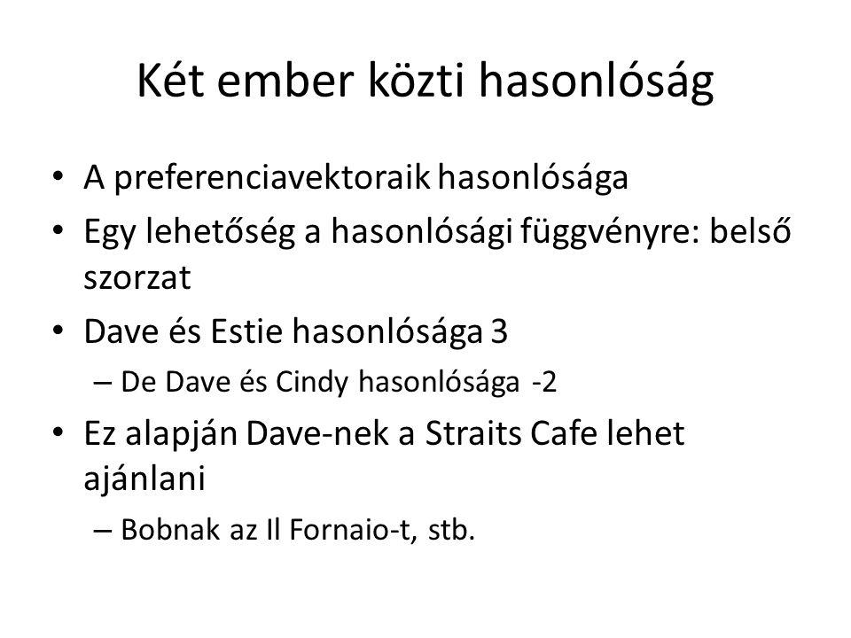 Két ember közti hasonlóság • A preferenciavektoraik hasonlósága • Egy lehetőség a hasonlósági függvényre: belső szorzat • Dave és Estie hasonlósága 3 – De Dave és Cindy hasonlósága -2 • Ez alapján Dave-nek a Straits Cafe lehet ajánlani – Bobnak az Il Fornaio-t, stb.