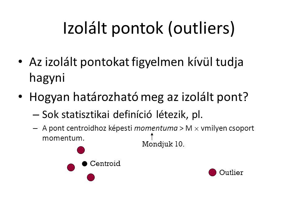Izolált pontok (outliers) • Az izolált pontokat figyelmen kívül tudja hagyni • Hogyan határozható meg az izolált pont.