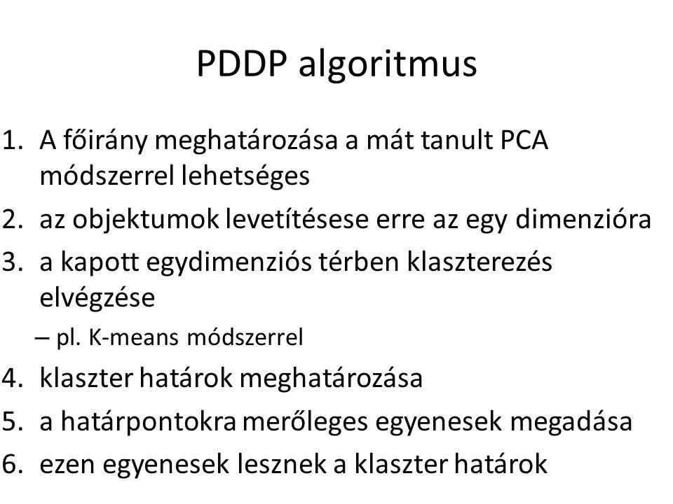 PDDP algoritmus 1.A főirány meghatározása a mát tanult PCA módszerrel lehetséges 2.az objektumok levetítésese erre az egy dimenzióra 3.a kapott egydimenziós térben klaszterezés elvégzése – pl.