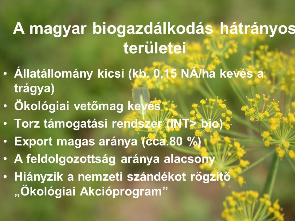 •Állatállomány kicsi (kb. 0,15 NÁ/ha kevés a trágya) •Ökológiai vetőmag kevés •Torz támogatási rendszer (INT> bio) •Export magas aránya (cca.80 %) •A