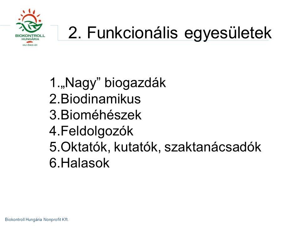 """Biokontroll Hungária Nonprofit Kft. 2. Funkcionális egyesületek 1.""""Nagy"""" biogazdák 2.Biodinamikus 3.Bioméhészek 4.Feldolgozók 5.Oktatók, kutatók, szak"""