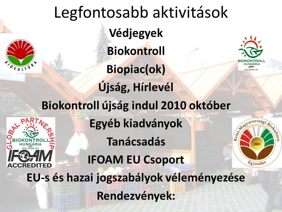 Legfontosabb aktivitások Védjegyek Biokontroll Biopiac(ok) Újság, Hírlevél Biokontroll újság indul 2010 október Egyéb kiadványok Tanácsadás IFOAM EU C