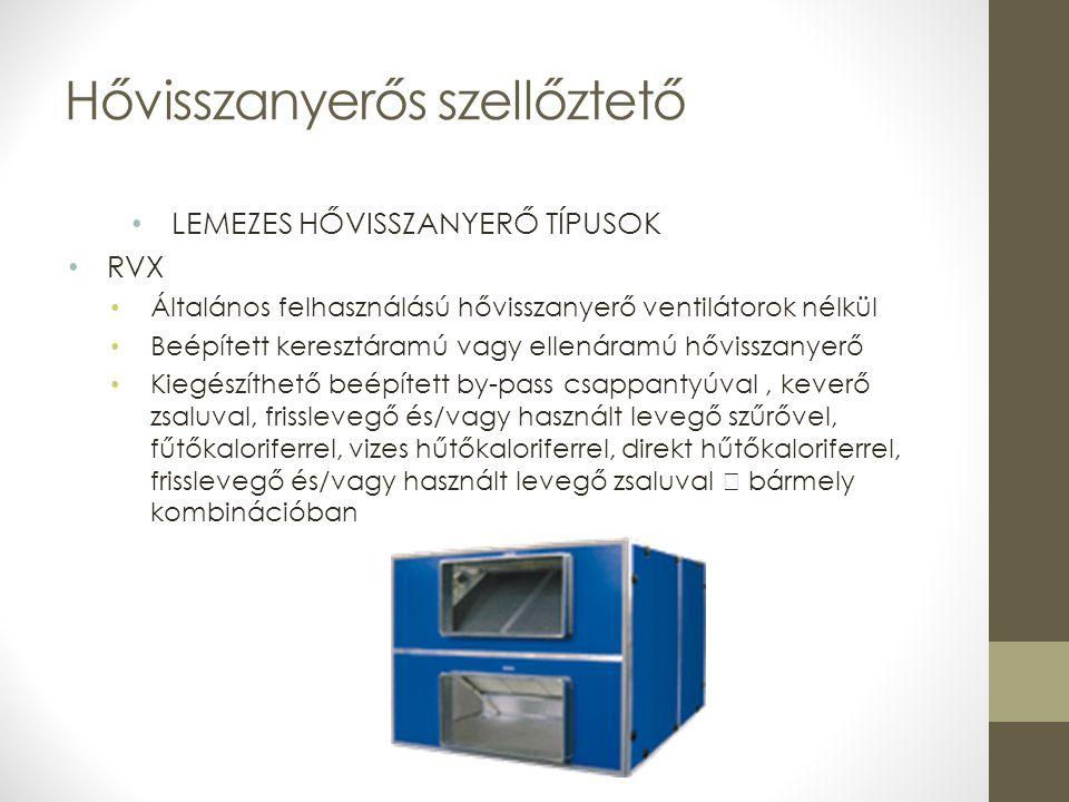 • LEMEZES HŐVISSZANYERŐ TÍPUSOK • RVX • Általános felhasználású hővisszanyerő ventilátorok nélkül • Beépített keresztáramú vagy ellenáramú hővisszanye