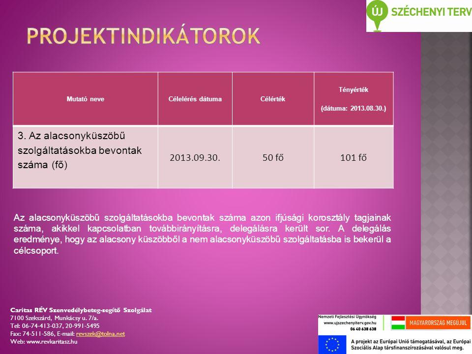 Mutató neveCélelérés dátumaCélérték Tényérték (dátuma: 2013.08.30.) 3.