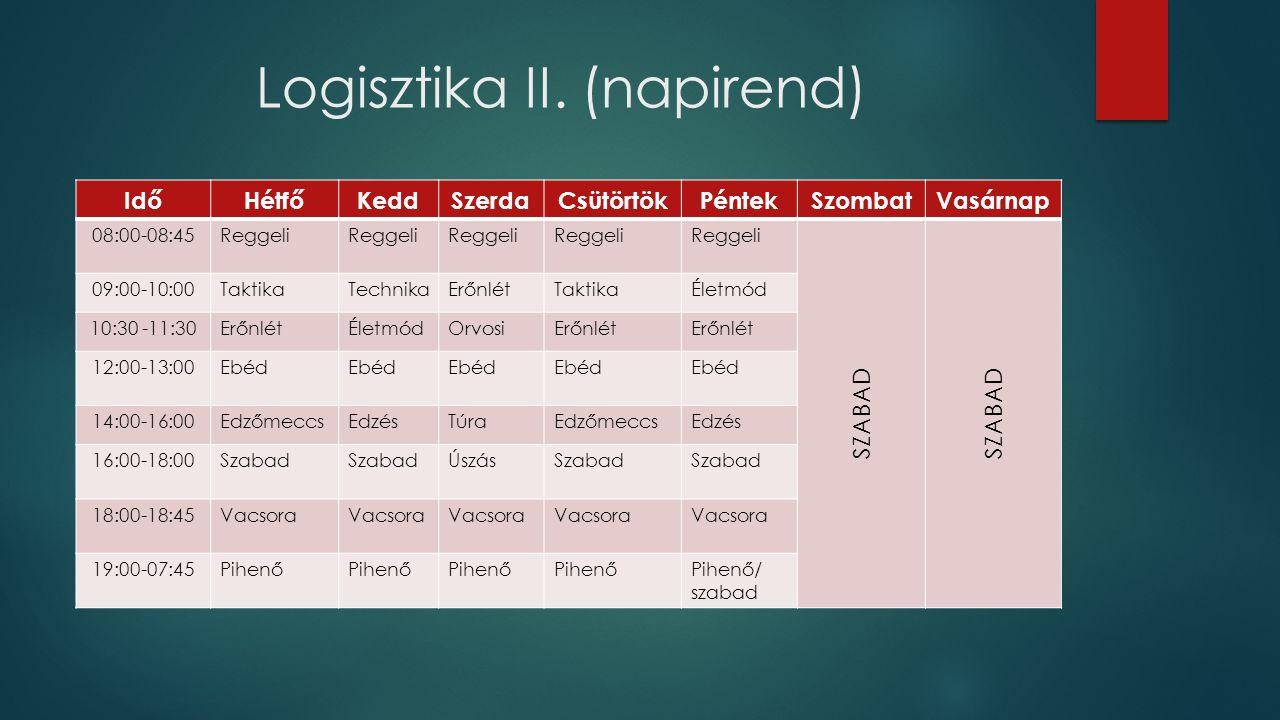 Logisztika II.