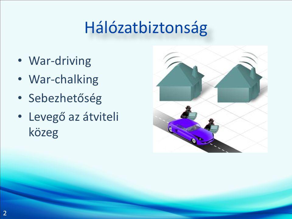 2 Hálózatbiztonság • War-driving • War-chalking • Sebezhetőség • Levegő az átviteli közeg