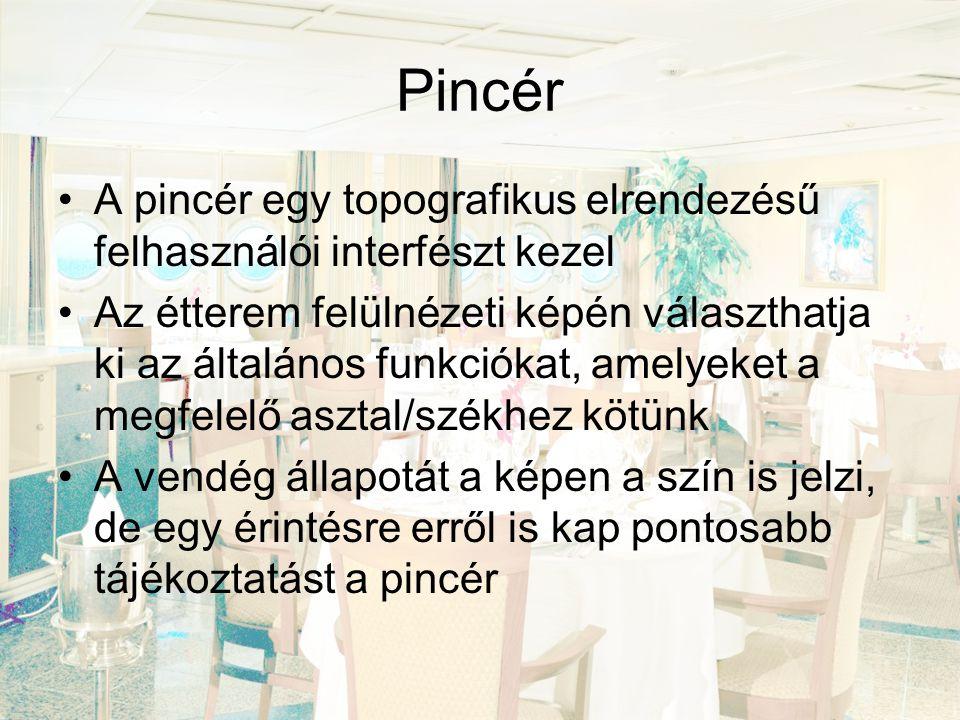 Pincér •A pincér egy topografikus elrendezésű felhasználói interfészt kezel •Az étterem felülnézeti képén választhatja ki az általános funkciókat, ame