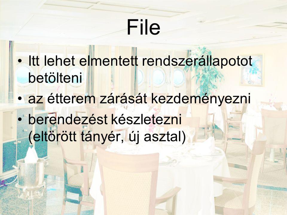 File •Itt lehet elmentett rendszerállapotot betölteni •az étterem zárását kezdeményezni •berendezést készletezni (eltörött tányér, új asztal)