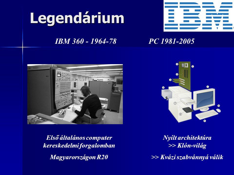 Legendárium IBM 360 - 1964-78PC 1981-2005 Nyílt architektúra >> Klón-világ >> Kvázi szabvánnyá válik Első általános computer kereskedelmi forgalomban Magyarországon R20