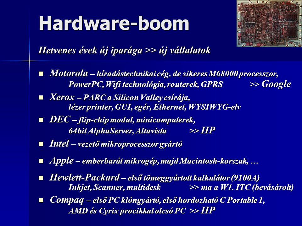 Hardware-boom Hetvenes évek új iparága >> új vállalatok  Motorola – híradástechnikai cég, de sikeres M68000 processzor, PowerPC, Wifi technológia, routerek, GPRS >> Google  Xerox – PARC a Silicon Valley csírája, lézer printer, GUI, egér, Ethernet, WYSIWYG-elv  DEC – flip-chip modul, minicomputerek, 64bit AlphaServer, Altavista >> HP  Intel – vezető mikroprocesszor gyártó  Apple – emberbarát mikrogép, majd Macintosh-korszak, …  Hewlett-Packard – első tömeggyártott kalkulátor (9100A) Inkjet, Scanner, multidesk >> ma a W1.