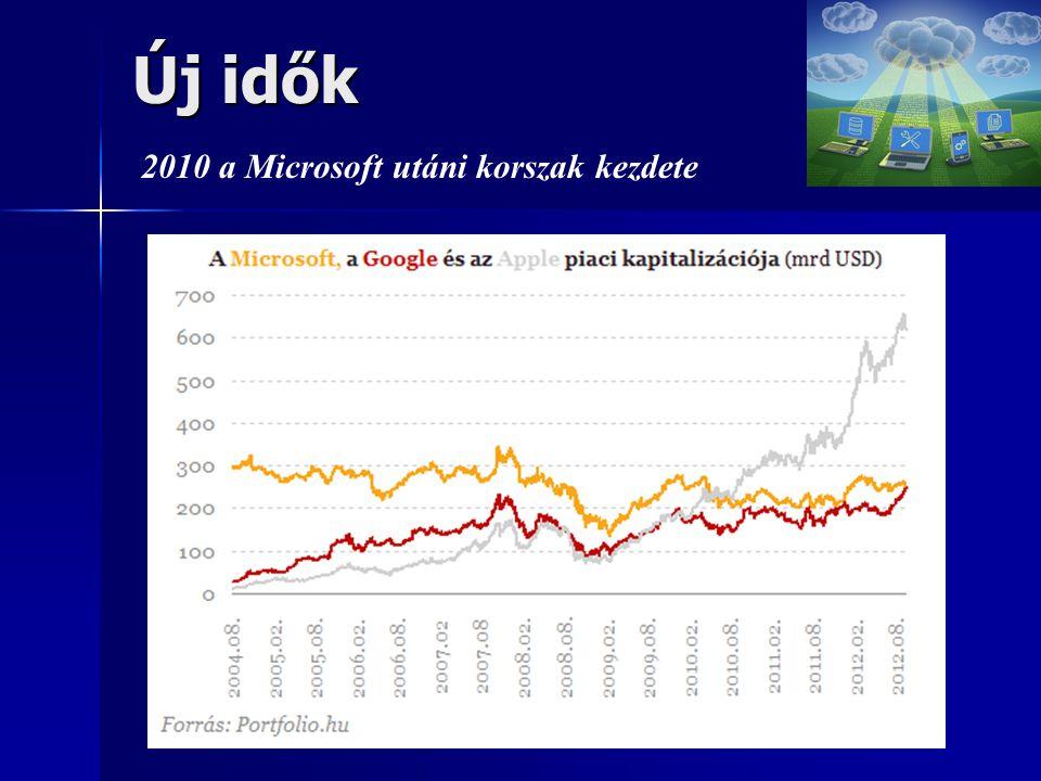 Új idők 2010 a Microsoft utáni korszak kezdete