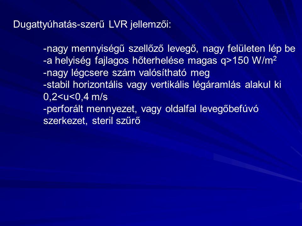 Dugattyúhatás-szerű LVR jellemzői: -nagy mennyiségű szellőző levegő, nagy felületen lép be -a helyiség fajlagos hőterhelése magas q>150 W/m 2 -nagy lé
