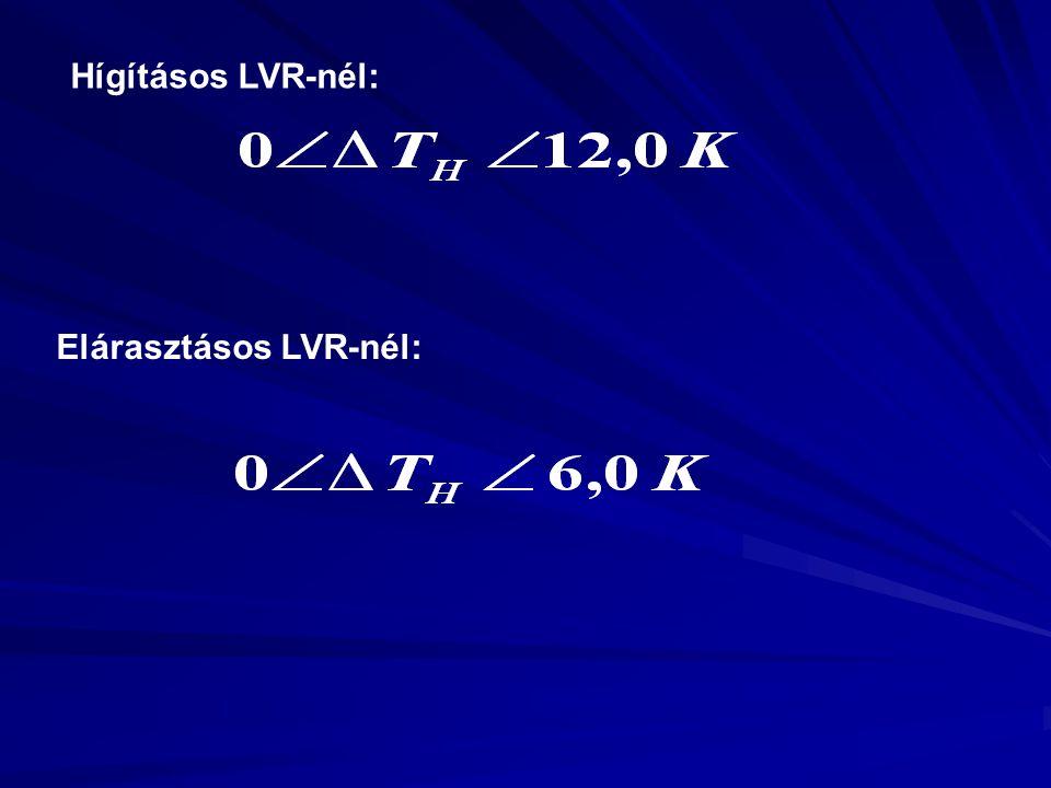 Az érintőleges LVR elvi működése mennyezeti anemosztáttal