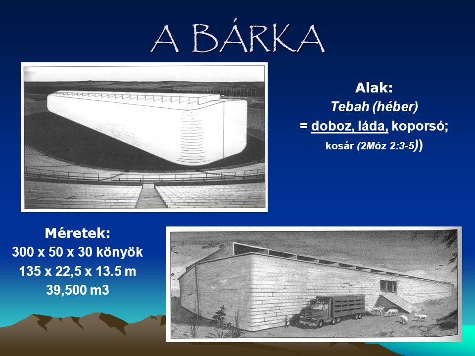 A BÁRKA Méretek: 300 x 50 x 30 könyök 135 x 22,5 x 13.5 m 39,500 m3 Alak: Tebah (héber) = doboz, láda, koporsó; kosár (2Móz 2:3-5 ))