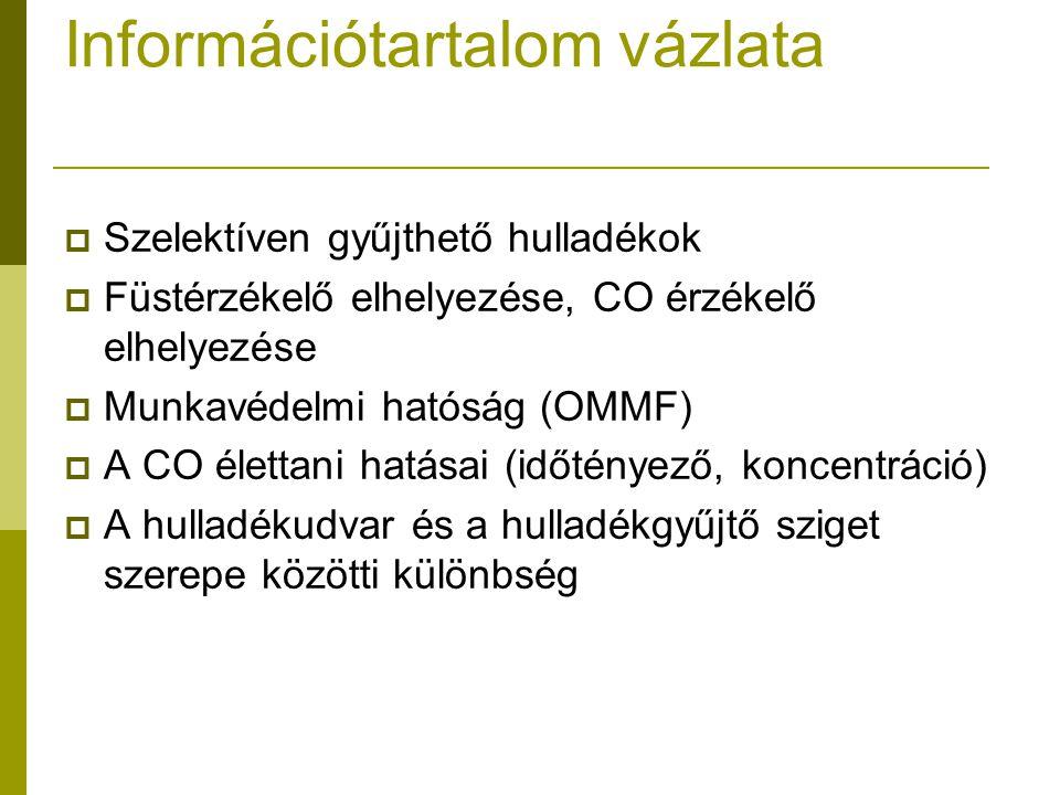 Információtartalom vázlata  Szelektíven gyűjthető hulladékok  Füstérzékelő elhelyezése, CO érzékelő elhelyezése  Munkavédelmi hatóság (OMMF)  A CO