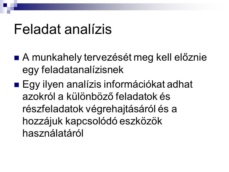 Feladat analízis  A munkahely tervezését meg kell előznie egy feladatanalízisnek  Egy ilyen analízis információkat adhat azokról a különböző feladat